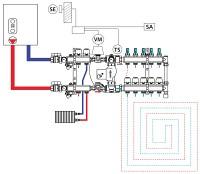 Zapojení podlahového topení a radiátorů