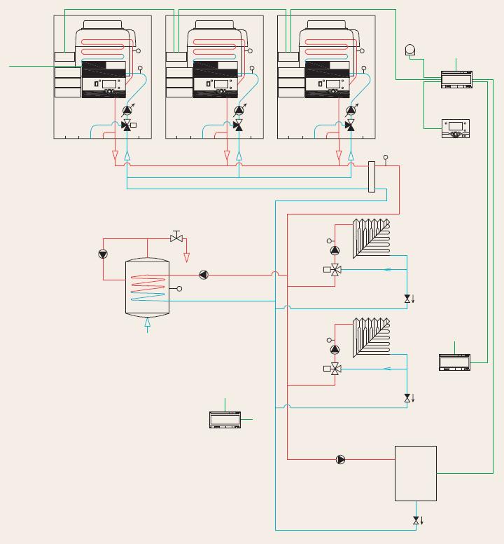 typické rv elektrické připojení