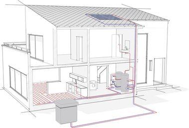 Vytápění solárními panely