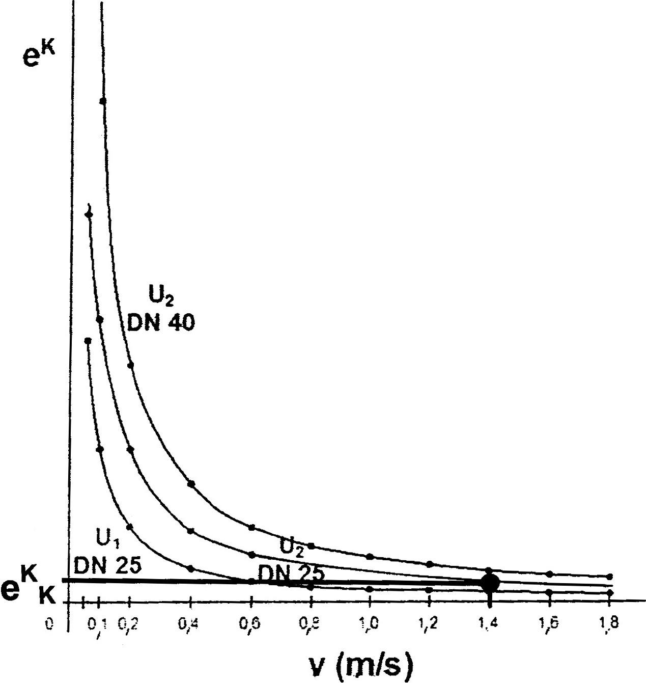 Výpočet rychlosti proudění vzduchu v potrubí