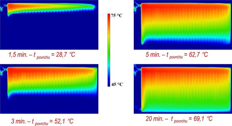 Obr. 4 Ukázka procesu náběhu udeskového otopného tělesa 10 – 500×1000 napojeného jednostranně shora-dolů při vstupní teplotě vody 75°C a jmenovitém hmotnostním průtoku